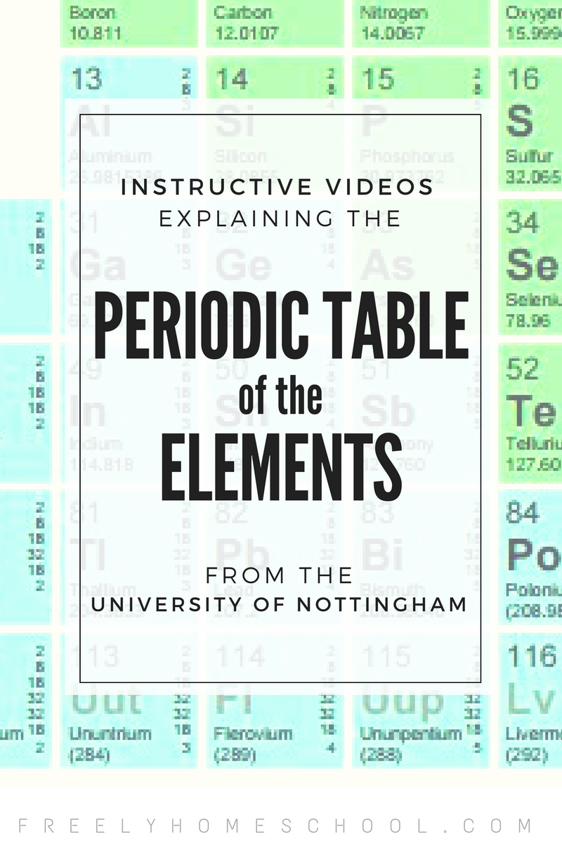 The periodic table of the elements explained by scientists at the the periodic table of the elements explained by scientists at the university of nottingham free freely homeschool gamestrikefo Images
